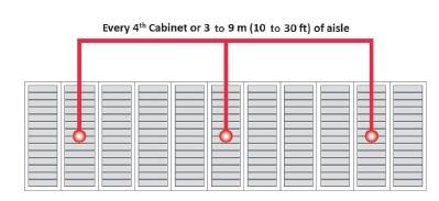 data center humidity control 1