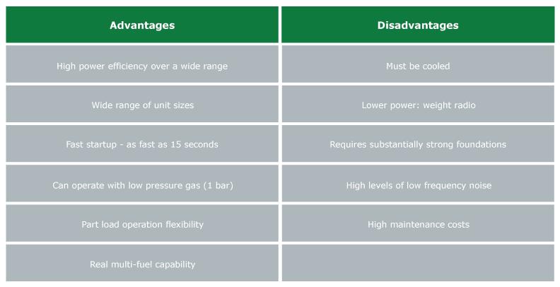 advantages gas engine