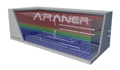 The thermocline layer for Thermal Energy Storage in a rectangular TES Tank.