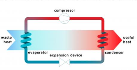 heat-pump-cycle