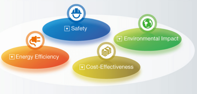 industrial refrigeration plants