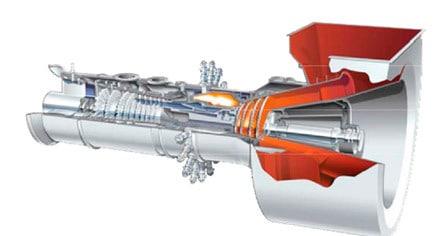 Fig 1: The SGT-600 Gas Turbine