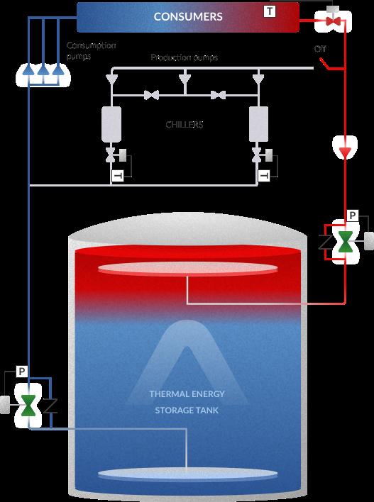 diagrama-activado-v3
