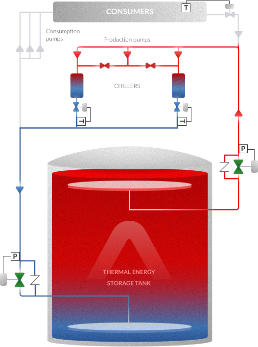 diagrama-desactivado-v3.png